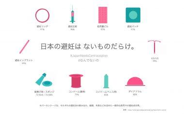 10/20【世界を学ぼう】日本の避妊は、ないものだらけ?